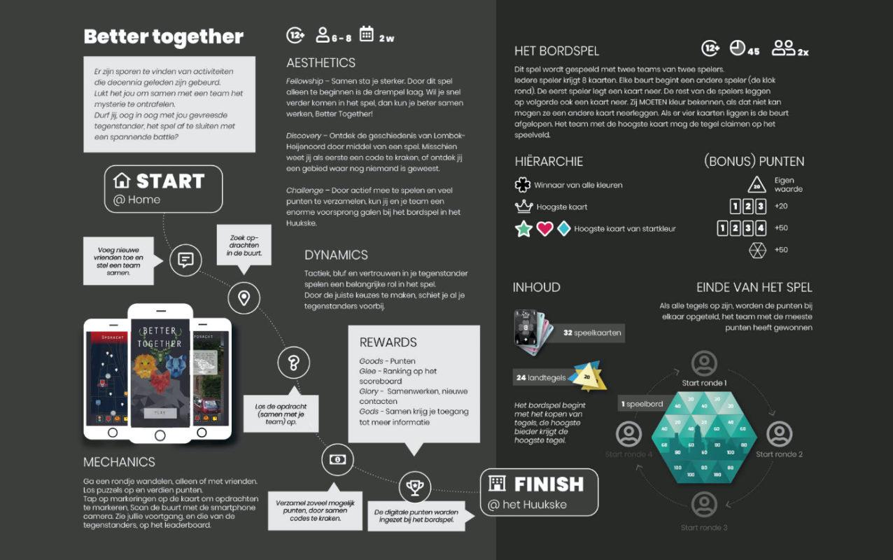 One page game design van een bordspel en een digitaal spel op een zwarte achtergrond met witte letters.
