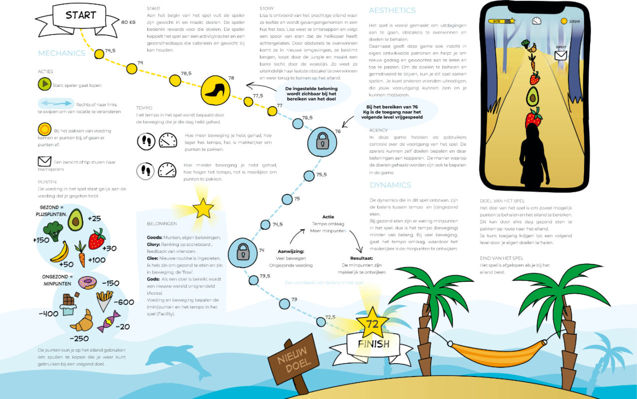 One page game design voor player motivation en leergedrag voor de opleiding communicatie en multimedia design CMD
